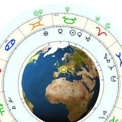 Astrology Forecast May 2016