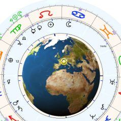 Astrology Forecast August 2016