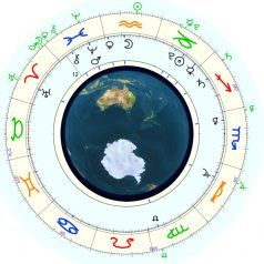 Astrology Forecast January 2017